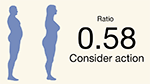 Waist to height ratio calculator