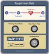 Target heart rate calculator